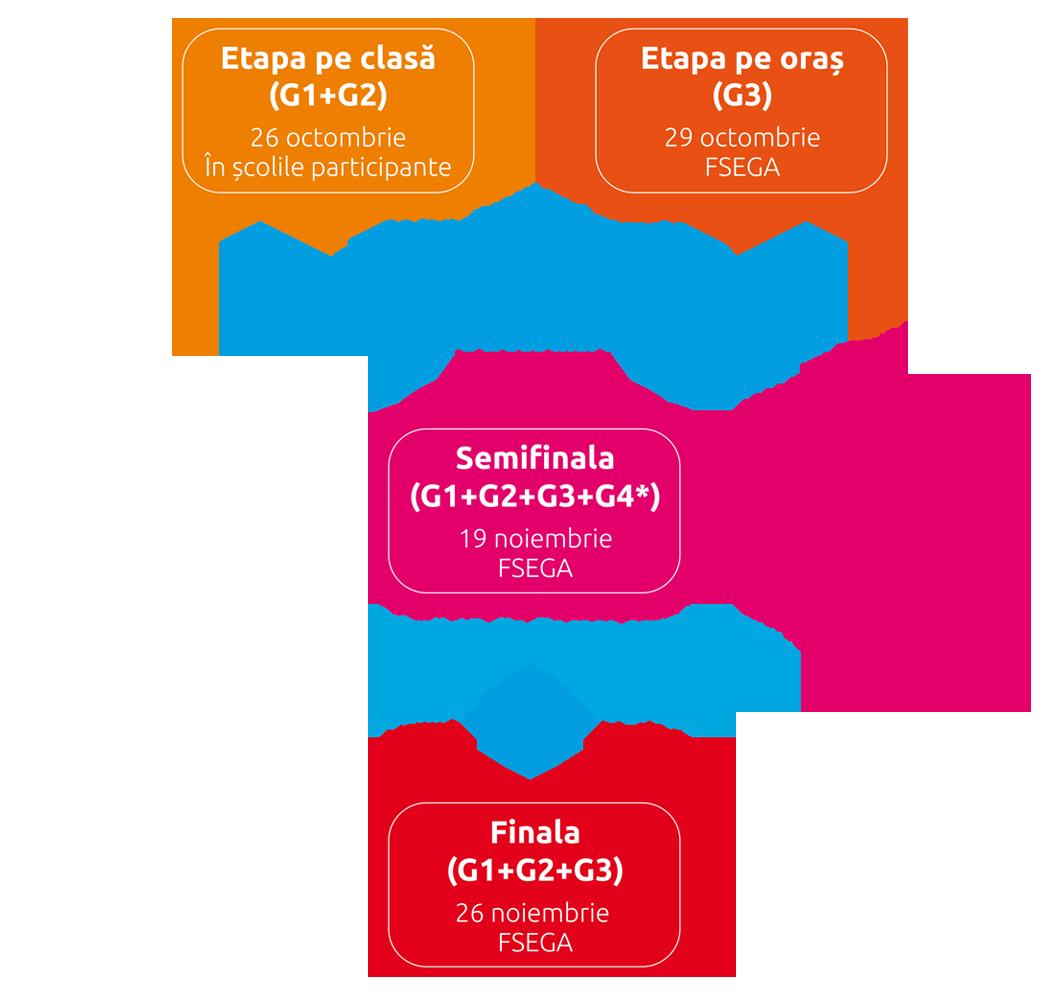schema-etape-cuget_f